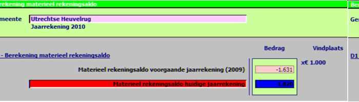 Brief van SGP over feiten VVD